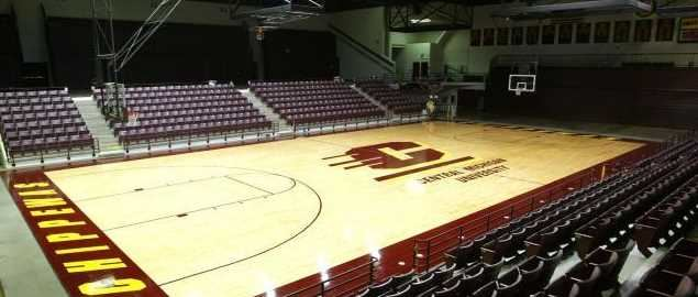 Central Michigan Basketball Schedule 2019 2020 Chippewas Games