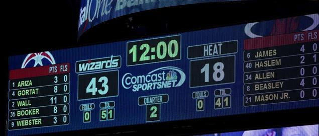 Lopsided Heat-Wizards scoreboard, 1/15/14